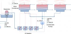 Heated Regeneration Systems