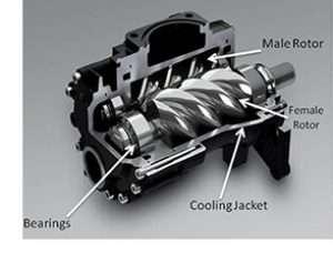 IndustrialAirMotorBearings