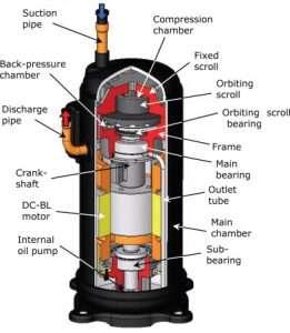 scroll compressor review.jpg
